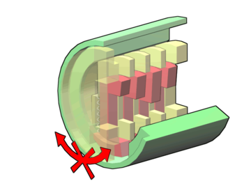 Wafer tumbler lock: without a key in the lock, the wafers (red) are pushed down by springs. The wafers nestle into a groove in the lower part of the outer cylinder (green) preventing the plug (yellow) from rotating.