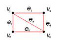 Discrete Mathematics Example Graph.png