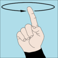Dive hand signal Turn Around.png