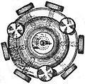 EB1911 Gyroscope Fig. 3.jpg