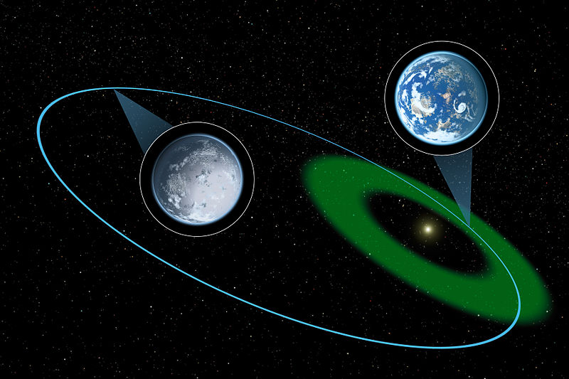 File:Eccentric Habitable Zones.jpg
