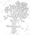 Esfandiari family tree.png