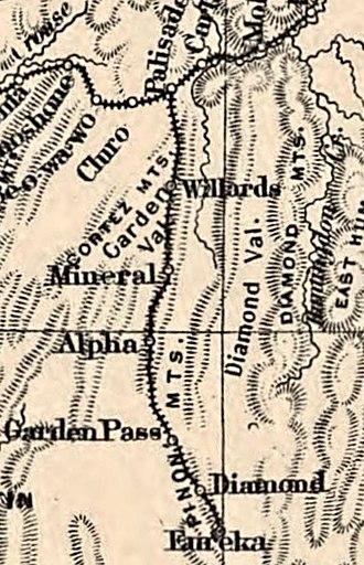 Eureka and Palisade Railroad - Eureka Nevada Railway route in 1883