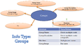 GroupsInfoTypeModel.png