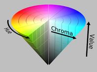 197px-HSV_color_solid_cone_chroma_gray.p