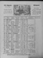 Harz-Berg-Kalender 1915 023.png
