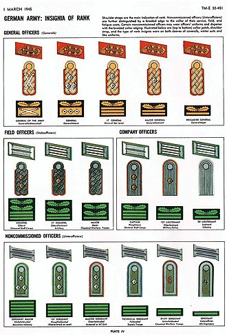 Ranks and insignia of the German Army (1935–1945) - Army rank insignia