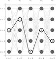Hmm-Viterbi-algorithm-normal.png