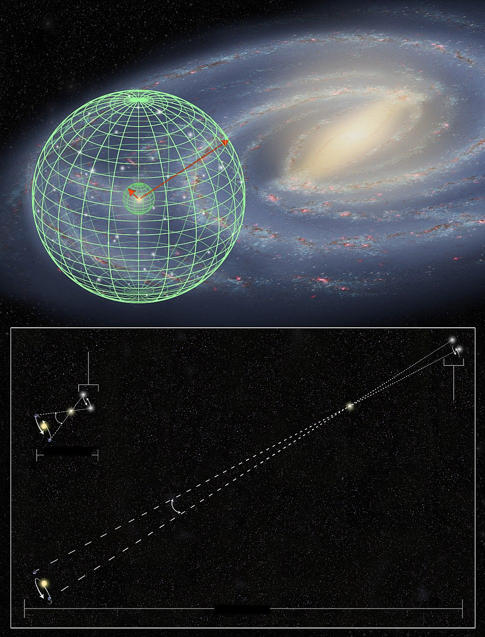 Hubble stretches the stellar tape measure ten times further