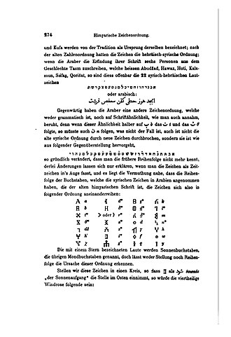 "Ancient South Arabian script - Sabaean letter examples on page 274 of the book ""Illustrirte Geschichte der Schrift"" by Carl Faulmann, 1880"