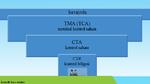 Kontrollü hava sahaları TMA (TCA) CTA CTR ve havayolları - controlled airspace.png