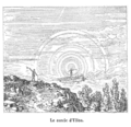 LaNature1873 Cercle Ulloa.png