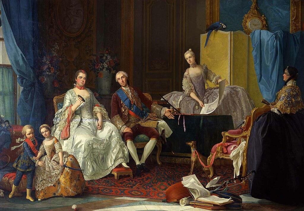Количество детей и возраст первых родов у принцесс в XVIII веке