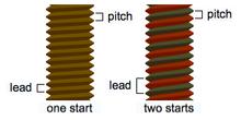 thread plug calibration_alliance calibration