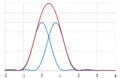 Limite en diffraction - Tous critères dépassés 150.png
