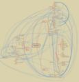 Mapa de actores del sistema de ciencia, tecnología e innovación de Uruguay.png
