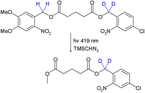 Orthogonal protection Application In Photochemistry
