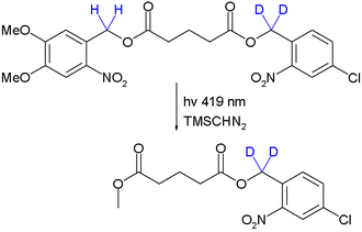 Protecting group - Orthogonal protection Application in Photochemistry