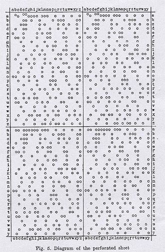 Biuro Szyfrów - A Zygalski perforated sheet (1938)