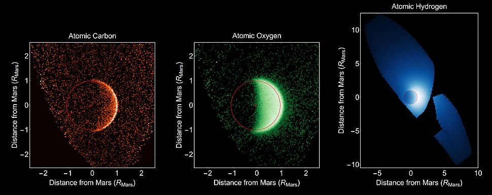 Mars's escaping atmosphere—carbon, oxygen, hydrogen—made by MAVEN UV spectrograph).