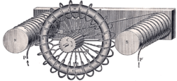 Antonio pacinotti wikipedia for Who invented the electric motor in 1873