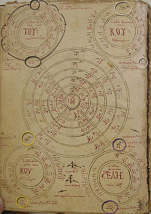"Echos - ""Parallage of John Koukouzeles"": The four peripheral wheels for the Octoechos (top left: protos echoi; top right: devteros echoi; bottom left: tritos echoi; bottom right: tetartos echoi) and the tetraphonic tone system and its transpositions in the center—Koukouzelian wheel in an 18th-century manuscript (manuscript of the private collection by Demetrios Kontogiorges)"