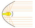 Parabola svetlometu.png