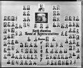 PhC 48 20 neg A NC House 1957 (15732993296).jpg