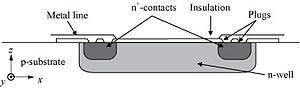 Piezoresistive effect - Image: Piezoresistor