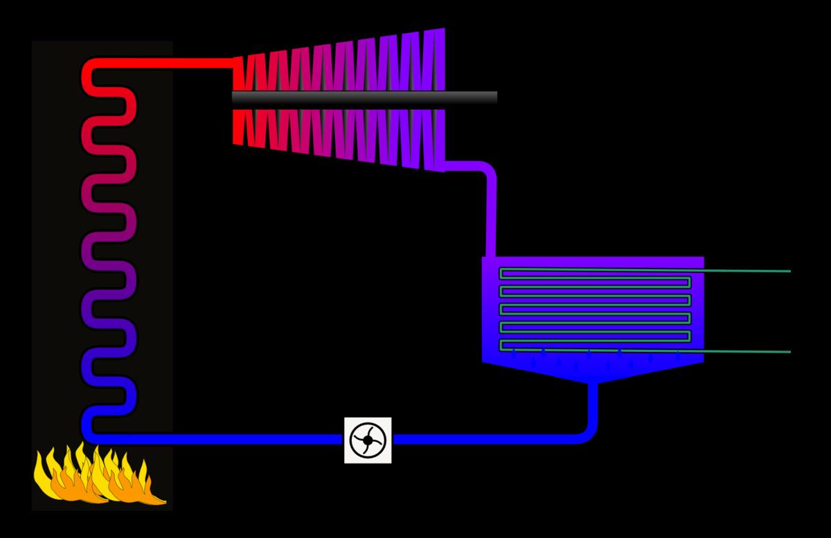 Простейшая пту схема принцип действия и цикл ренкина