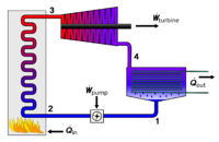 Rankine cycle layout.png