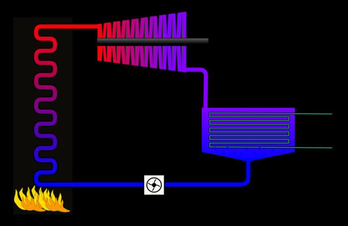 Структурная схема паросиловой
