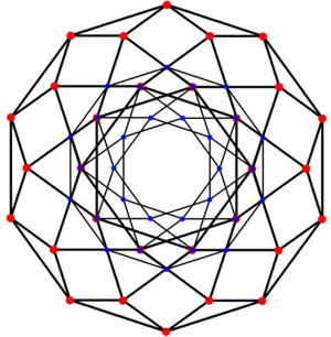 Rectified 6-orthoplexes - Image: Rectified 6 orthoplex in H3 Coxeter plane as two icosidodecahedra