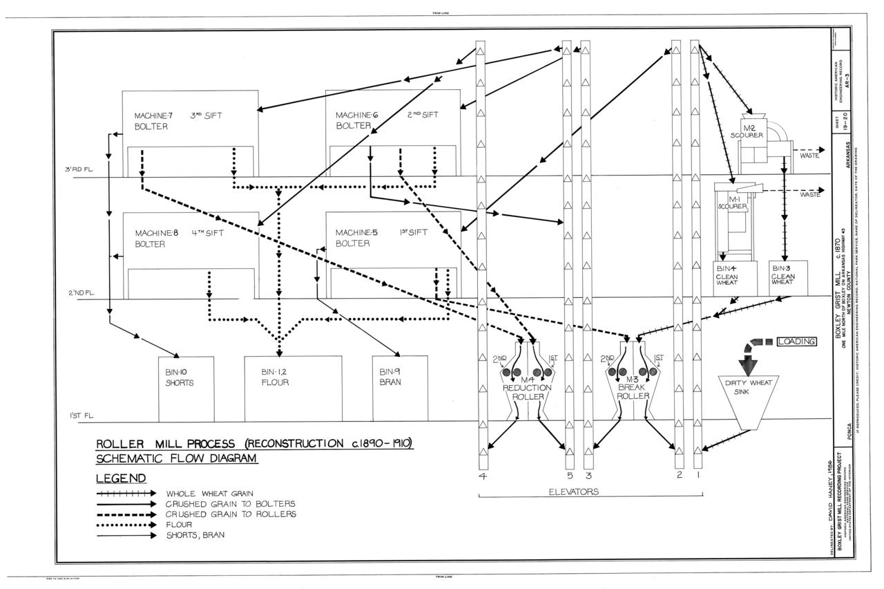 diesel engine diagram parts of a train html