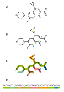Simplified molecular-input line-entry system ASCII line notation for the structure of chemical species