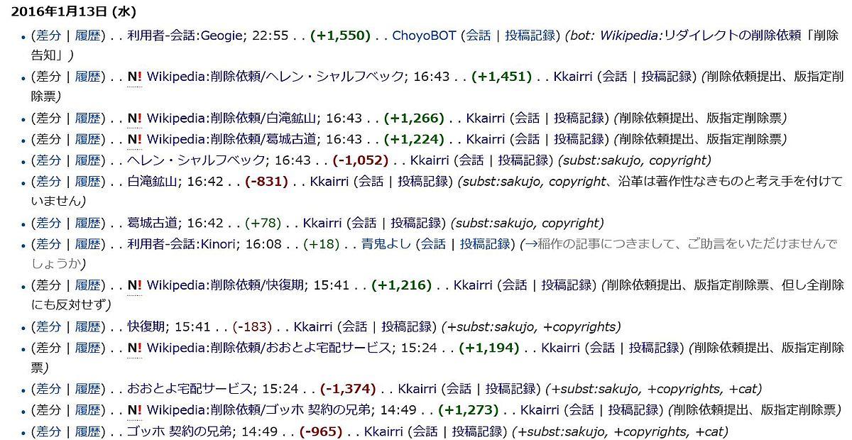 ハンドルネーム - Wikipedia