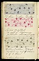 Sample Book (USA), 1879 (CH 18575253-89).jpg