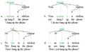 Separable verbs trees 2.png