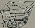 Société royale d'archéologie de Bruxelles, Annales, vol 13 - 1899 (page 25 crop).jpg