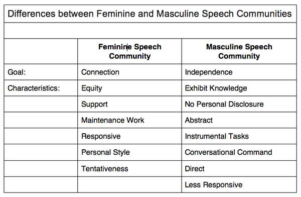 speech men and women