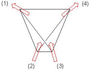 Geometrical frustration - Figure 4: Frustrated easy spins in a tetrahedron