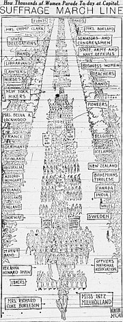 Suffrage march line How thousands of women parade today at Capitol 1913.jpg