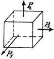 Teknisk Elasticitetslære - Pl5-fig42.png