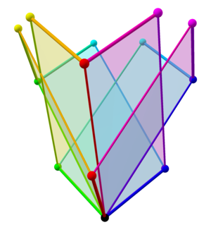 Tree of weak orderings in concertina cube 620.png