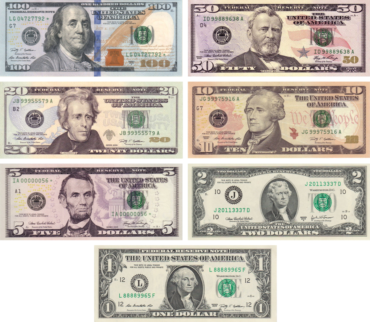 united states dollar wikipedia