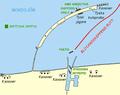 Zeebrugge raid.png