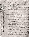 Программа Земли и воли переписанного А.Д. Оболешевым. Май 1878.jpg