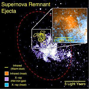 Supernova remnant - Image: 15 044b Super Nova Remnant Planet Formation SOFIA 20150319