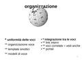 1 Wikipedia organizzazione dell'enciclopedia.pdf