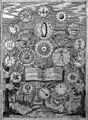 A. Kircher, Magnes sive de arte magnetica op Wellcome L0031533.jpg